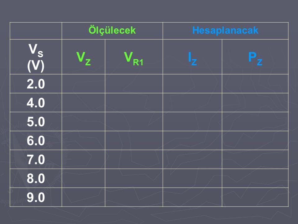 ÖlçülecekHesaplanacak V S (V) VZVZ V R1 IZIZ PZPZ 2.0 4.0 5.0 6.06.0 7.07.0 8.08.0 9.09.0