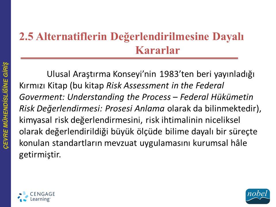 Ulusal Araştırma Konseyi'nin 1983'ten beri yayınladığı Kırmızı Kitap (bu kitap Risk Assessment in the Federal Goverment: Understanding the Process – F