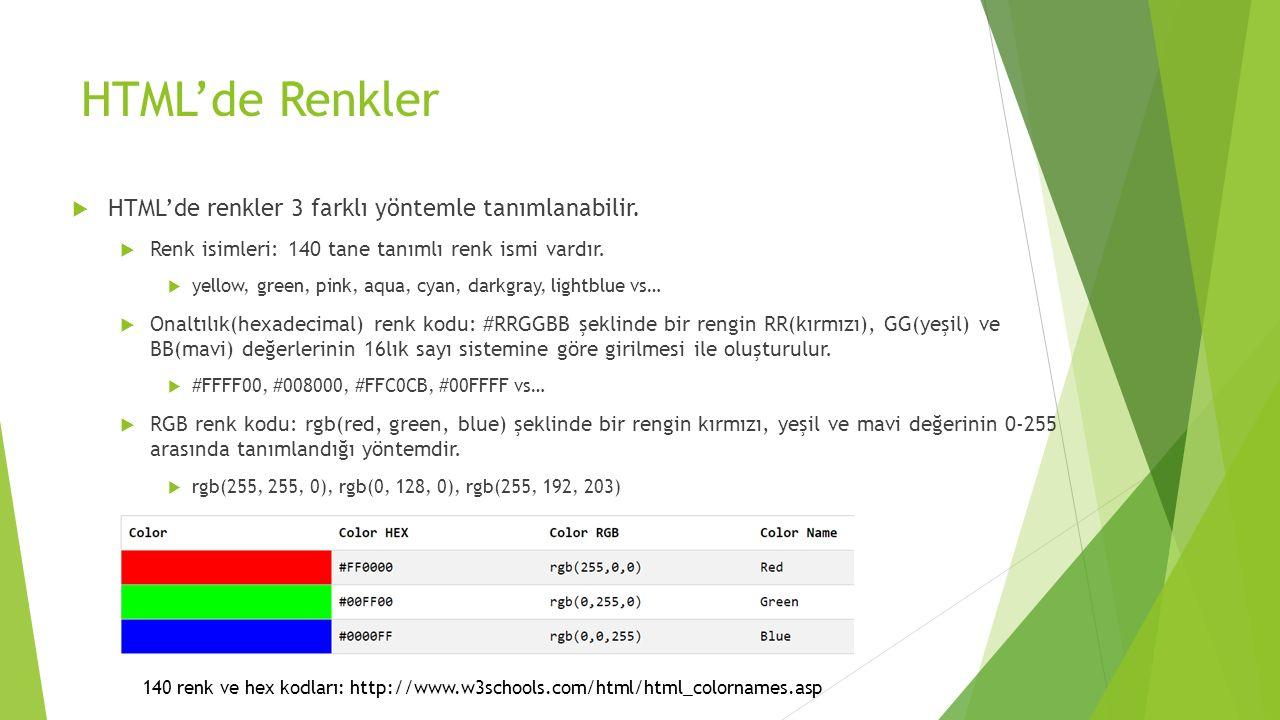 HTML'de Renkler  HTML'de renkler 3 farklı yöntemle tanımlanabilir.  Renk isimleri: 140 tane tanımlı renk ismi vardır.  yellow, green, pink, aqua, c