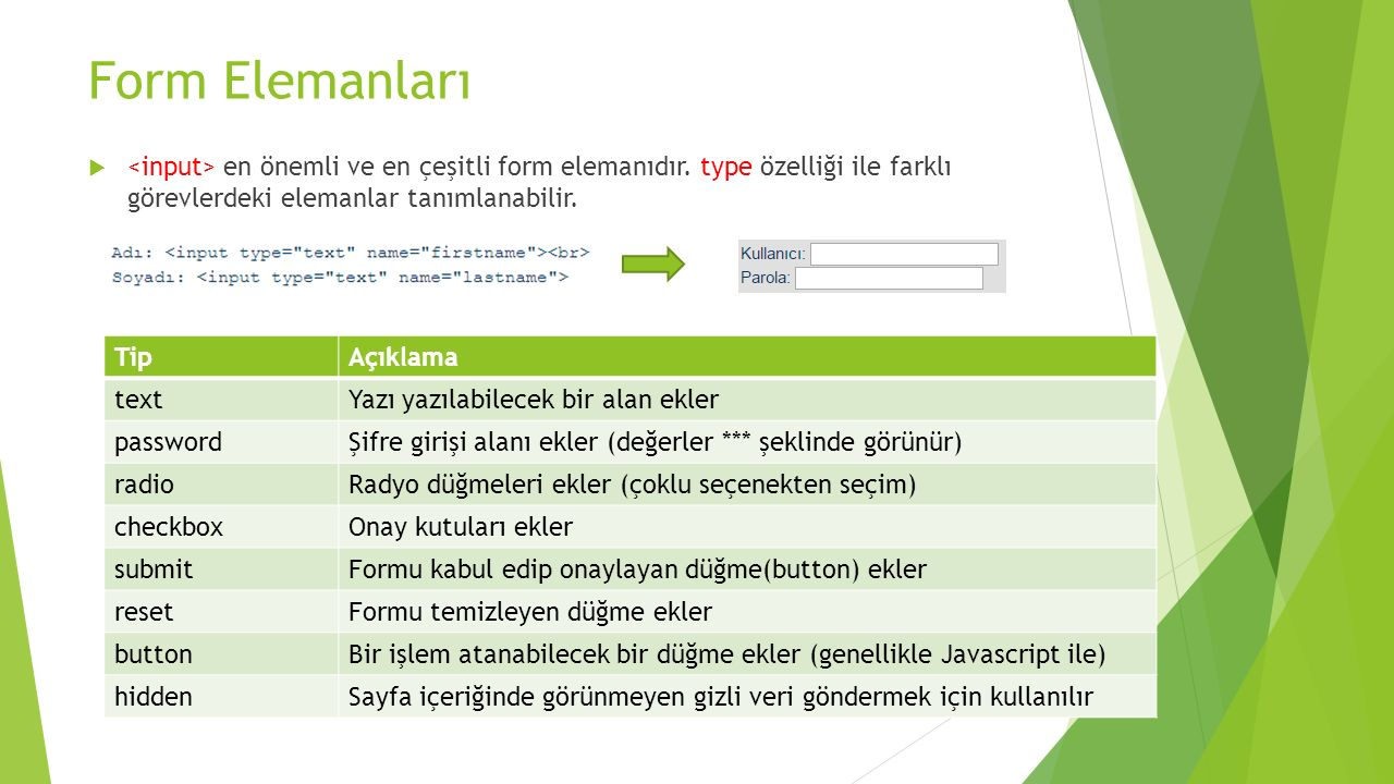 Form Elemanları  en önemli ve en çeşitli form elemanıdır. type özelliği ile farklı görevlerdeki elemanlar tanımlanabilir. TipAçıklama textYazı yazıla