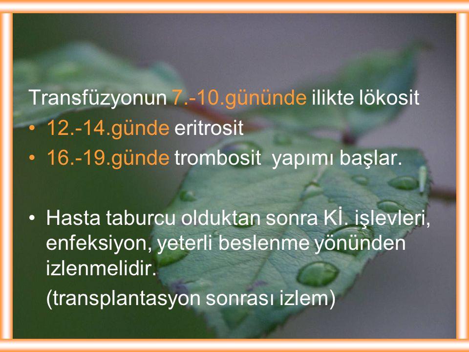 Transfüzyonun 7.-10.gününde ilikte lökosit 12.-14.günde eritrosit 16.-19.günde trombosit yapımı başlar. Hasta taburcu olduktan sonra Kİ. işlevleri, en