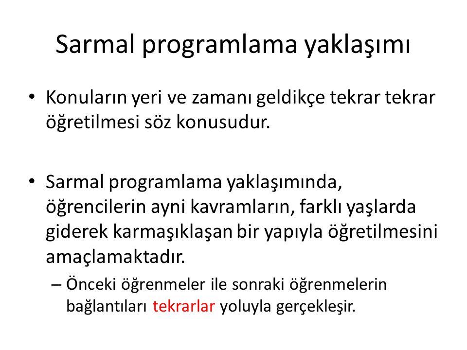 Sarmal programlama yaklaşımı Konuların yeri ve zamanı geldikçe tekrar tekrar öğretilmesi söz konusudur.