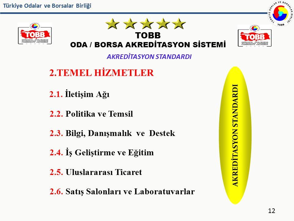 Türkiye Odalar ve Borsalar Birliği TOBB ODA / BORSA AKREDİTASYON SİSTEMİ 2.TEMEL HİZMETLER 2.1. İletişim Ağı 2.2. Politika ve Temsil 2.3. Bilgi, Danış