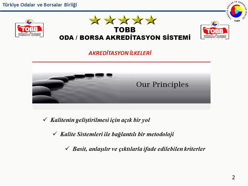 Türkiye Odalar ve Borsalar Birliği TOBB ODA / BORSA AKREDİTASYON SİSTEMİ 13 Standartta bulunan 13 kriterin her biri 5'li skala üzerinden puanlanır 5 - Sürekli Üstün Performans 4 - Mükemmel Performans 3 - Asgari Yeterlilik 2 - Gelişime Açık 1 - Yetersiz AKREDİTE ODA/BORSA PUAN ORTALAMASI: 49,5