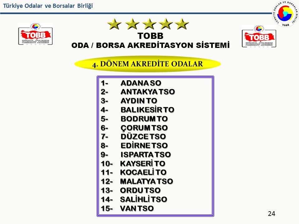 Türkiye Odalar ve Borsalar Birliği TOBB ODA / BORSA AKREDİTASYON SİSTEMİ 24 1- ADANA SO 2- ANTAKYA TSO 3- AYDIN TO 4- BALIKES İ R TO 5- BODRUM TO 6- Ç