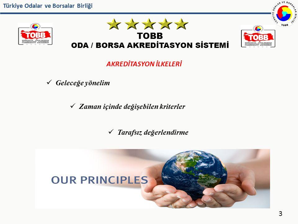 Türkiye Odalar ve Borsalar Birliği TOBB ODA / BORSA AKREDİTASYON SİSTEMİ 4 AMAÇ 1)Oda ve Borsalar arasında kalite bilinci yaratmak 2)Oda ve Borsaların kapasite ve yeterliliklerini artırarak üyelere sunulan hizmet kalitesinin iyileştirmek 3)Oda ve Borsaların profesyonelliklerini ortaya koymasını sağlamak 4)İş dünyasında Oda ve Borsaların güvenirliğini artırmak 5)Türk ve Avrupa Oda sistemleri arasında uyum sağlamak