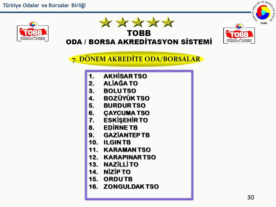 Türkiye Odalar ve Borsalar Birliği TOBB ODA / BORSA AKREDİTASYON SİSTEMİ 30 1. AKH İ SAR TSO 2. AL İ A Ğ A TO 3. BOLU TSO 4. BOZÜYÜK TSO 5. BURDUR TSO