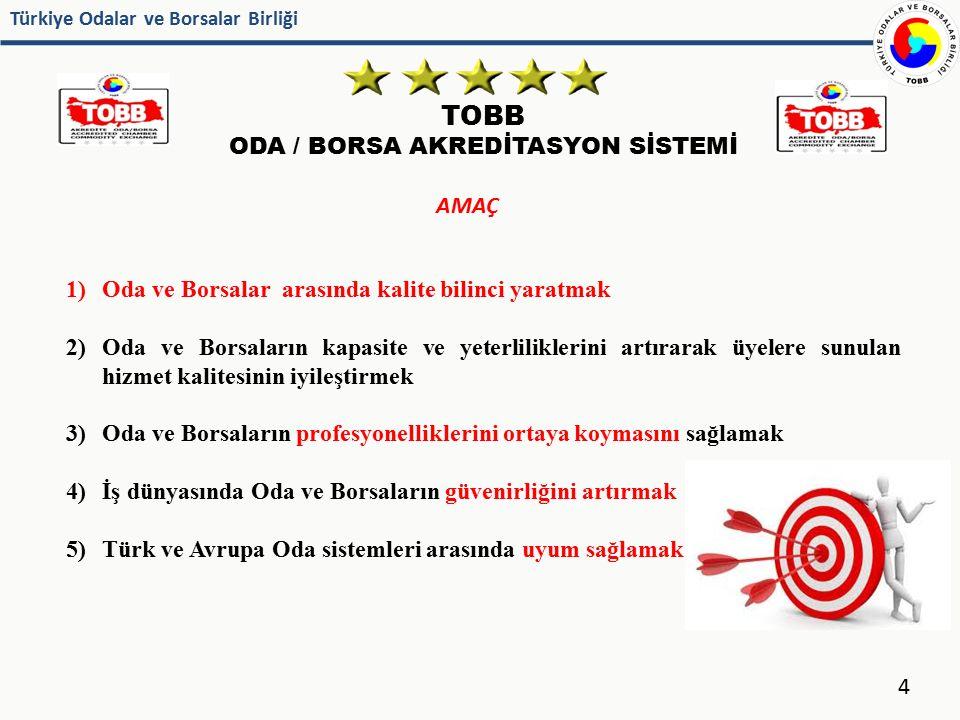 Türkiye Odalar ve Borsalar Birliği TOBB ODA / BORSA AKREDİTASYON SİSTEMİ 4 AMAÇ 1)Oda ve Borsalar arasında kalite bilinci yaratmak 2)Oda ve Borsaların