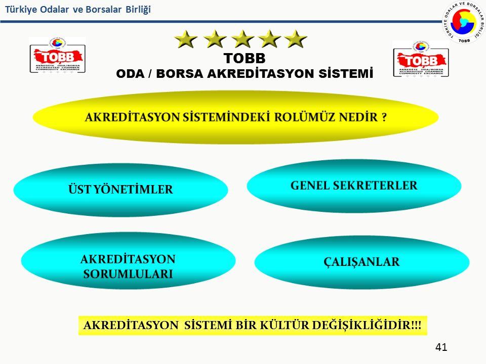 Türkiye Odalar ve Borsalar Birliği TOBB ODA / BORSA AKREDİTASYON SİSTEMİ 41 ÜST YÖNETİMLERGENEL SEKRETERLER AKREDİTASYON SORUMLULARI ÇALIŞANLAR AKREDİ