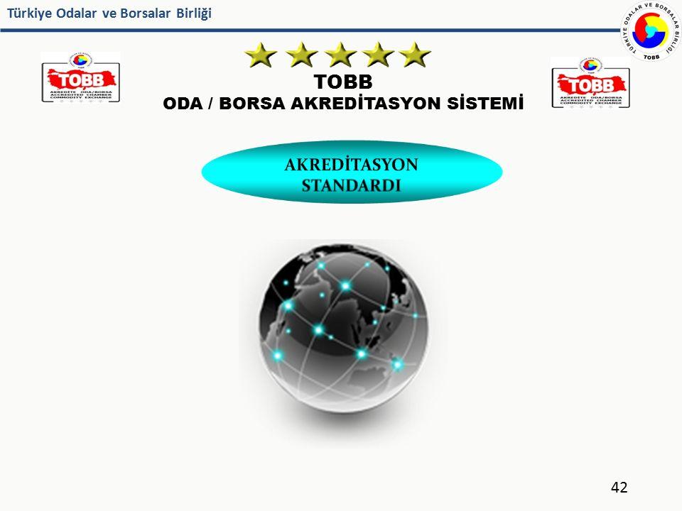 Türkiye Odalar ve Borsalar Birliği TOBB ODA / BORSA AKREDİTASYON SİSTEMİ 42 AKREDİTASYON STANDARDI