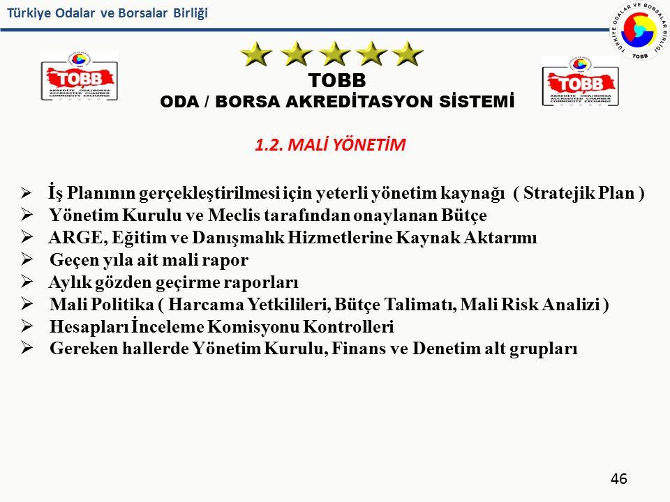 Türkiye Odalar ve Borsalar Birliği TOBB ODA / BORSA AKREDİTASYON SİSTEMİ 46 1.2. MALİ YÖNETİM  İş Planının gerçekleştirilmesi için yeterli yönetim ka