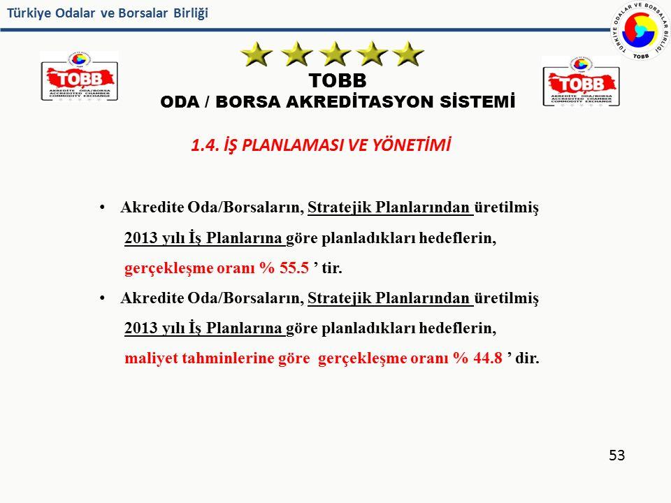Türkiye Odalar ve Borsalar Birliği TOBB ODA / BORSA AKREDİTASYON SİSTEMİ 53 1.4. İŞ PLANLAMASI VE YÖNETİMİ Akredite Oda/Borsaların, Stratejik Planları