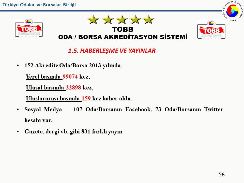 Türkiye Odalar ve Borsalar Birliği TOBB ODA / BORSA AKREDİTASYON SİSTEMİ 56 1.5. HABERLEŞME VE YAYINLAR 152 Akredite Oda/Borsa 2013 yılında, Yerel bas