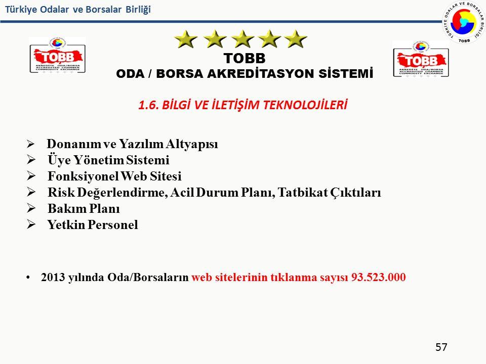 Türkiye Odalar ve Borsalar Birliği TOBB ODA / BORSA AKREDİTASYON SİSTEMİ 57 1.6. BİLGİ VE İLETİŞİM TEKNOLOJİLERİ  Donanım ve Yazılım Altyapısı  Üye