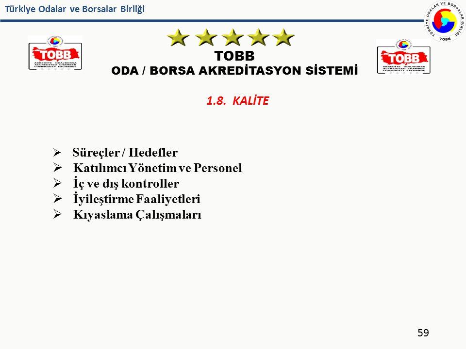 Türkiye Odalar ve Borsalar Birliği TOBB ODA / BORSA AKREDİTASYON SİSTEMİ 59 1.8. KALİTE  Süreçler / Hedefler  Katılımcı Yönetim ve Personel  İç ve