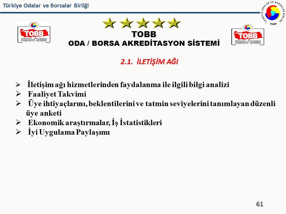 Türkiye Odalar ve Borsalar Birliği TOBB ODA / BORSA AKREDİTASYON SİSTEMİ 61 2.1. İLETİŞİM AĞI  İletişim ağı hizmetlerinden faydalanma ile ilgili bilg