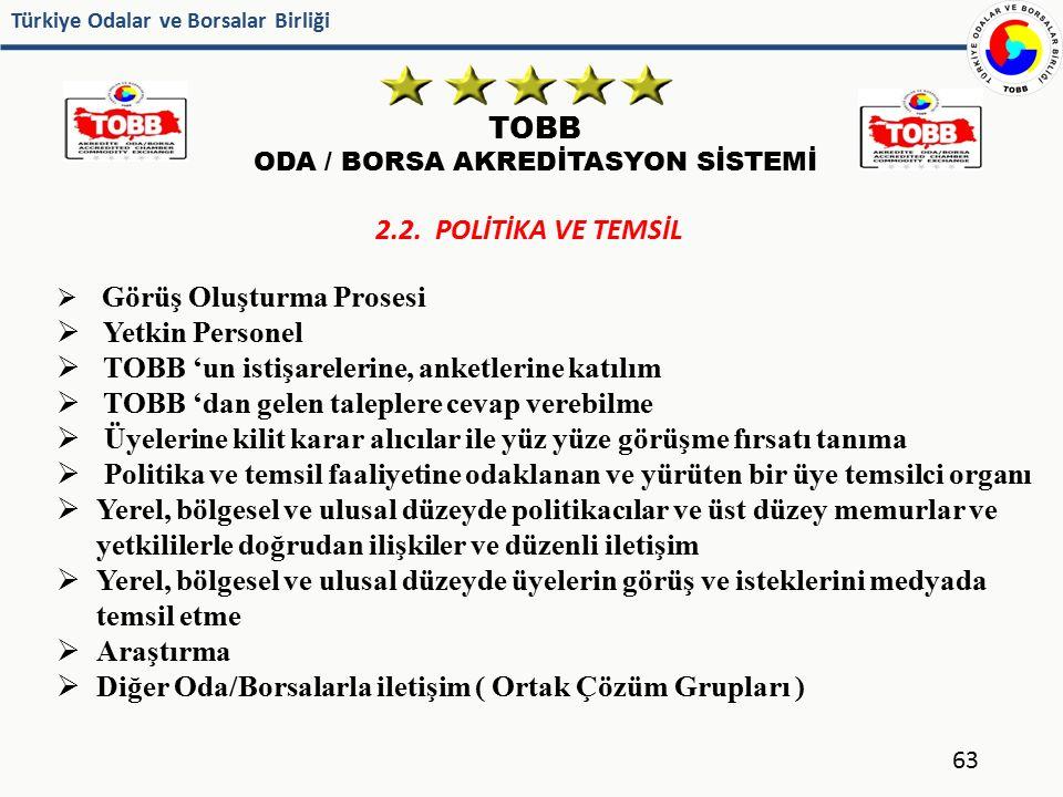 Türkiye Odalar ve Borsalar Birliği TOBB ODA / BORSA AKREDİTASYON SİSTEMİ 63 2.2. POLİTİKA VE TEMSİL  Görüş Oluşturma Prosesi  Yetkin Personel  TOBB