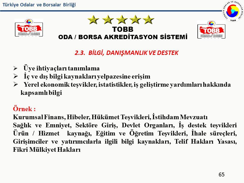 Türkiye Odalar ve Borsalar Birliği TOBB ODA / BORSA AKREDİTASYON SİSTEMİ 65 2.3. BİLGİ, DANIŞMANLIK VE DESTEK  Üye ihtiyaçları tanımlama  İç ve dış