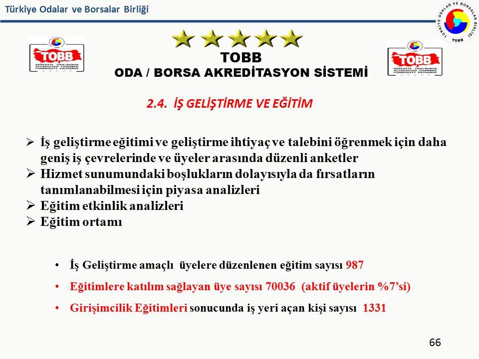 Türkiye Odalar ve Borsalar Birliği TOBB ODA / BORSA AKREDİTASYON SİSTEMİ 66 2.4. İŞ GELİŞTİRME VE EĞİTİM  İ ş geliştirme eğitimi ve geliştirme ihtiya