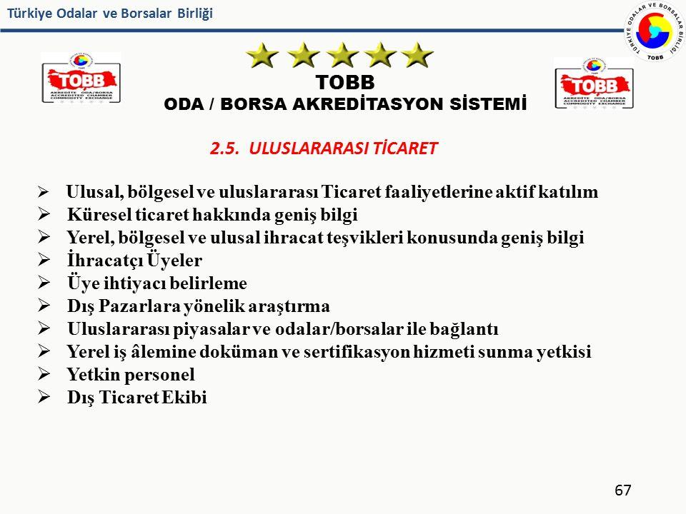 Türkiye Odalar ve Borsalar Birliği TOBB ODA / BORSA AKREDİTASYON SİSTEMİ 67 2.5. ULUSLARARASI TİCARET  Ulusal, bölgesel ve uluslararası Ticaret faali