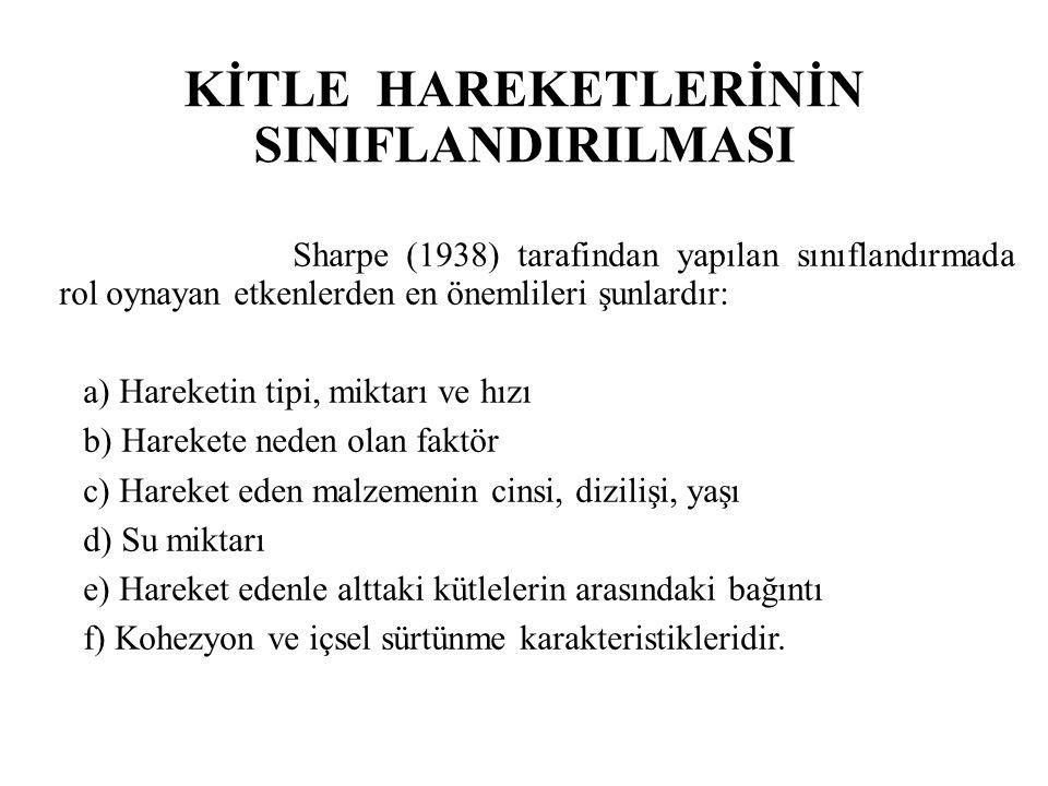 KİTLE HAREKETLERİNİN SINIFLANDIRILMASI Sharpe (1938) tarafindan yapılan sınıflandırmada rol oynayan etkenlerden en önemlileri şunlardır: a) Hareketin