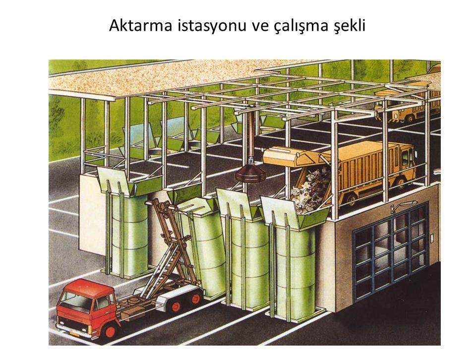 Aktarma istasyonu ve çalışma şekli