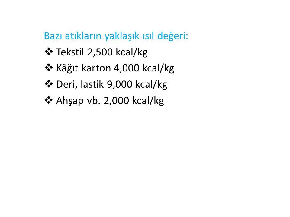 Bazı atıkların yaklaşık ısıl değeri:  Tekstil 2,500 kcal/kg  Kâğıt karton 4,000 kcal/kg  Deri, lastik 9,000 kcal/kg  Ahşap vb. 2,000 kcal/kg
