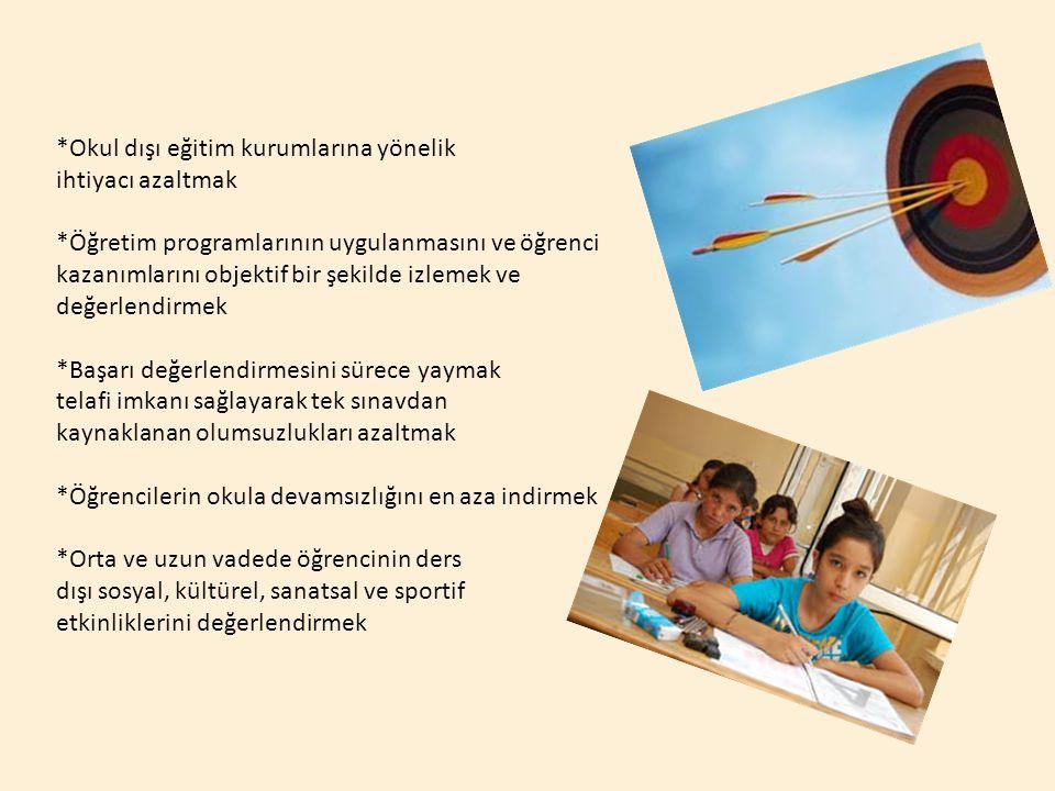 MODELİN UYGULANMA ŞEKLİ 2013 - 2014 eğitim - öğretim yılından başlayarak altı temel ders için 8.