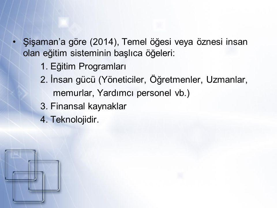 Şişaman'a göre (2014), Temel öğesi veya öznesi insan olan eğitim sisteminin başlıca öğeleri: 1.
