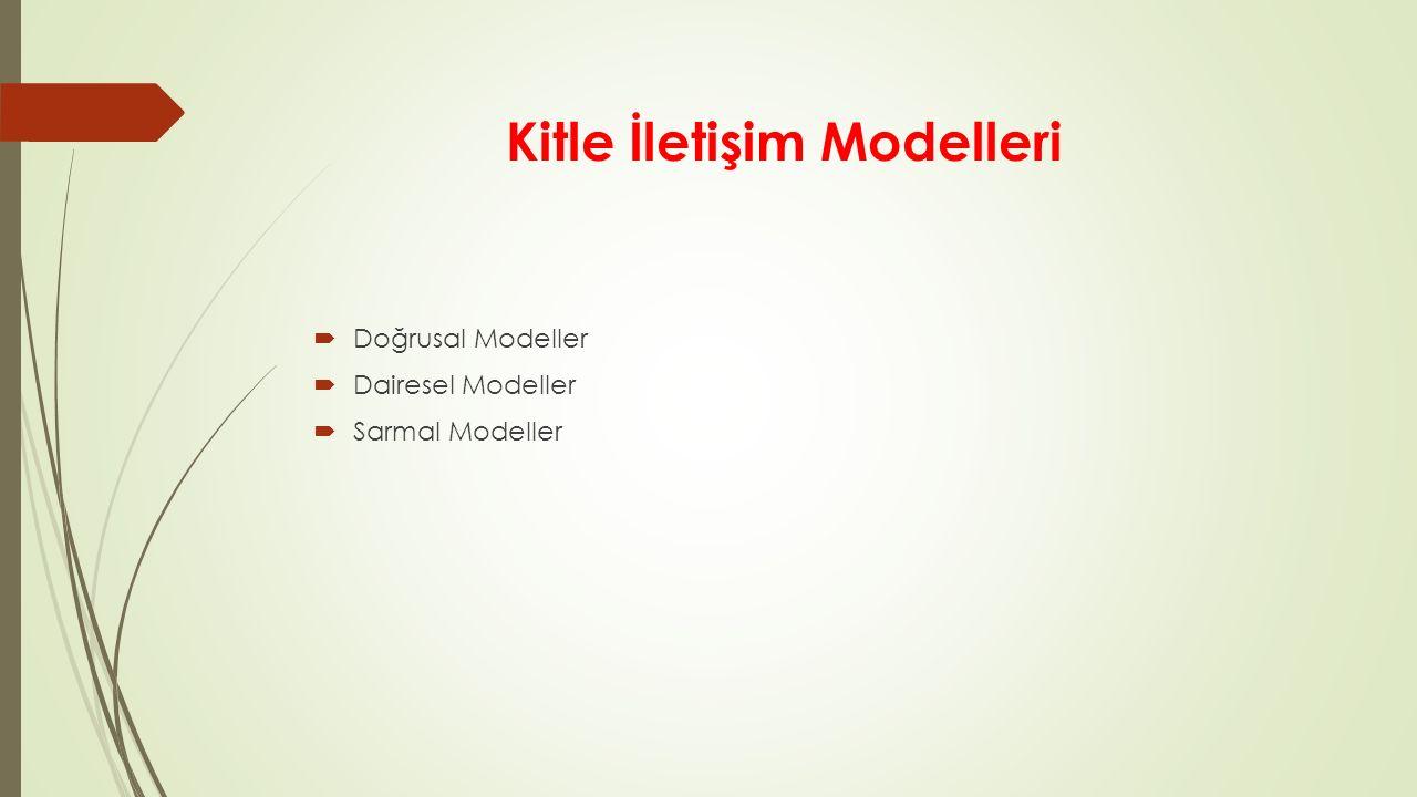 Kitle İletişim Modelleri  Doğrusal Modeller  Dairesel Modeller  Sarmal Modeller
