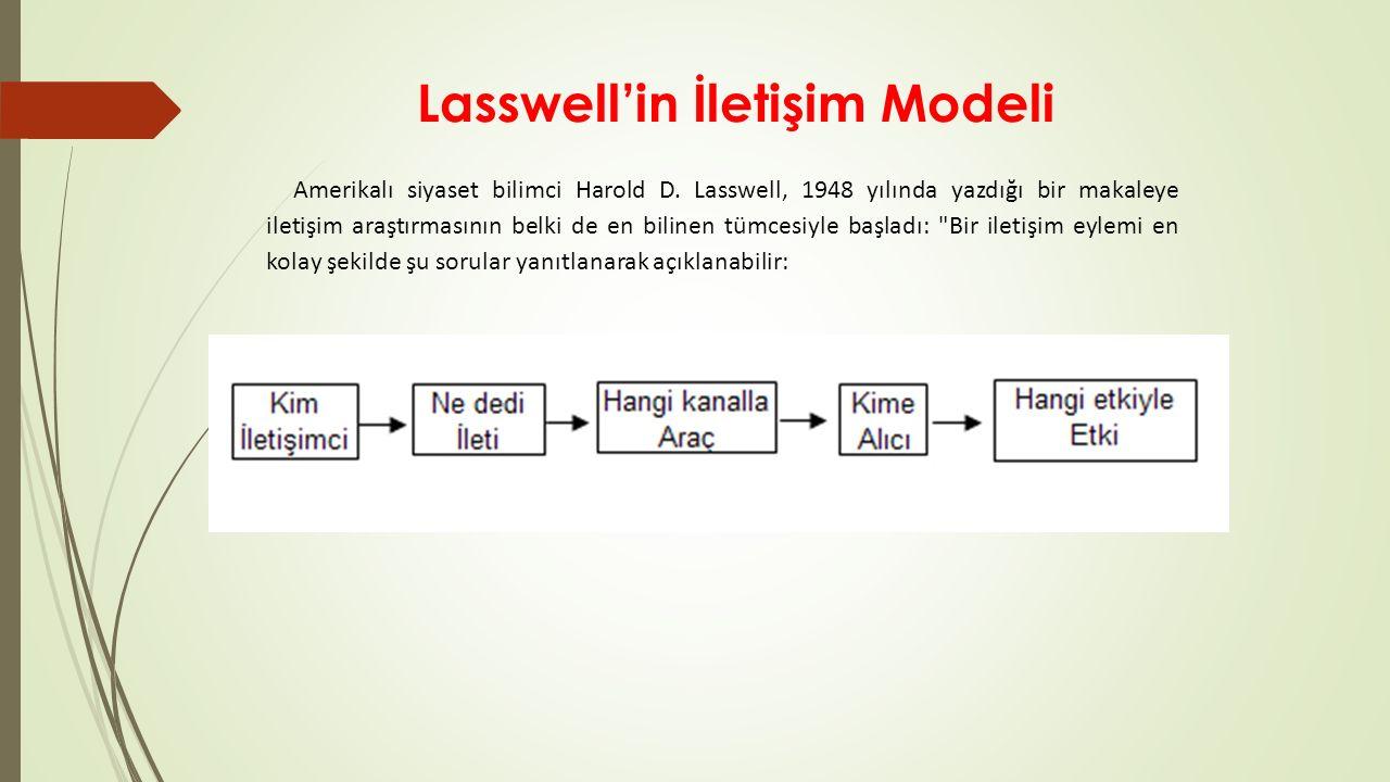 Lasswell'in İletişim Modeli Amerikalı siyaset bilimci Harold D. Lasswell, 1948 yılında yazdığı bir makaleye iletişim araştırmasının belki de en biline