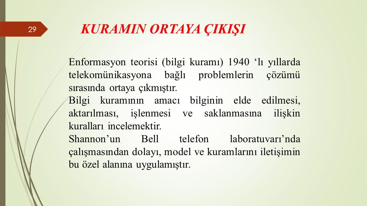 KURAMIN ORTAYA ÇIKIŞI 29 Enformasyon teorisi (bilgi kuramı) 1940 'lı yıllarda telekomünikasyona bağlı problemlerin çözümü sırasında ortaya çıkmıştır.