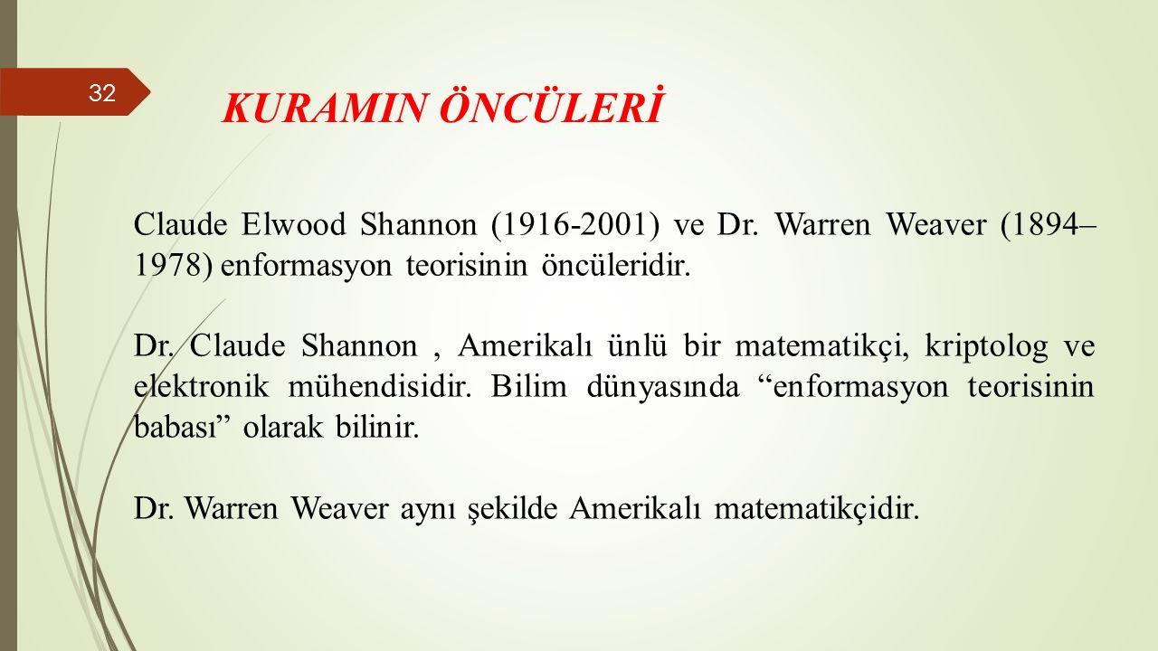 KURAMIN ÖNCÜLERİ 32 Claude Elwood Shannon (1916-2001) ve Dr. Warren Weaver (1894– 1978) enformasyon teorisinin öncüleridir. Dr. Claude Shannon, Amerik