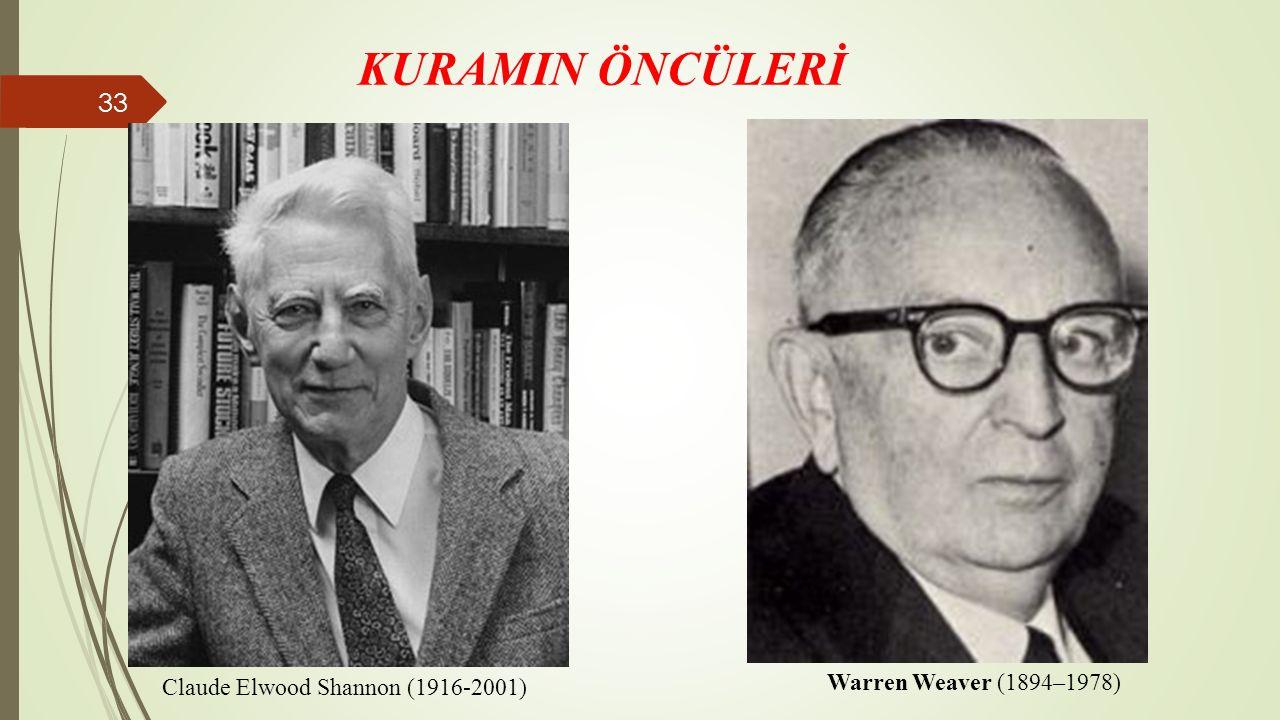 Claude Elwood Shannon (1916-2001) Warren Weaver (1894–1978) KURAMIN ÖNCÜLERİ 33