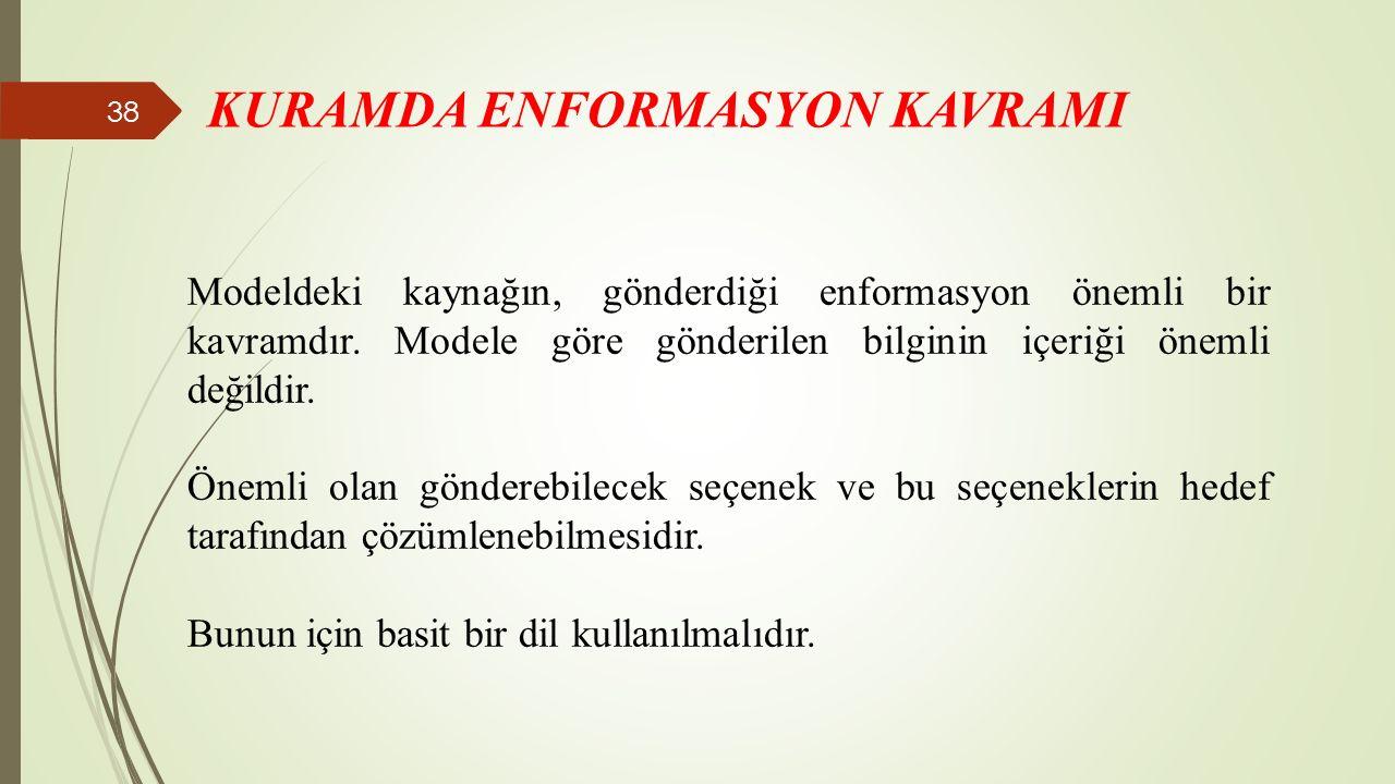 KURAMDA ENFORMASYON KAVRAMI 38 Modeldeki kaynağın, gönderdiği enformasyon önemli bir kavramdır. Modele göre gönderilen bilginin içeriği önemli değildi