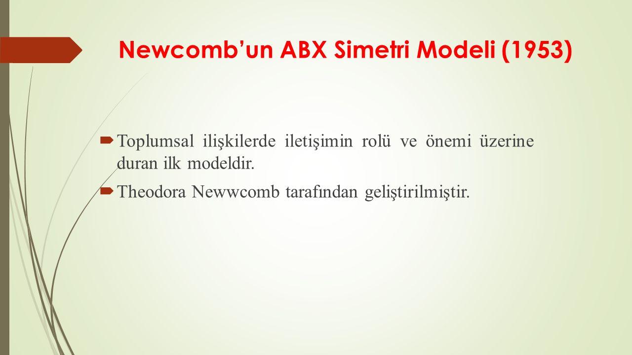 Newcomb'un ABX Simetri Modeli (1953)  Toplumsal ilişkilerde iletişimin rolü ve önemi üzerine duran ilk modeldir.  Theodora Newwcomb tarafından geliş