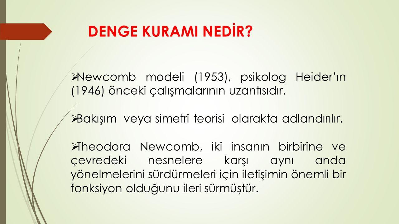 DENGE KURAMI NEDİR?  Newcomb modeli (1953), psikolog Heider'ın (1946) önceki çalışmalarının uzantısıdır.  Bakışım veya simetri teorisi olarakta adla