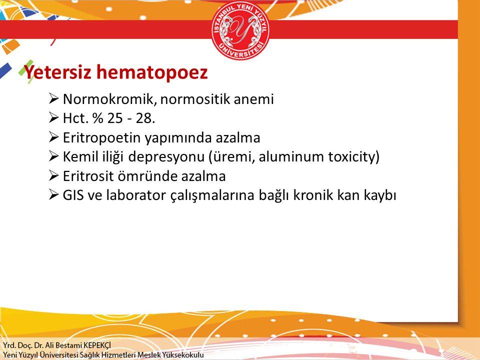  Anormal trombosit fonksiyonu (trombositopati)  BUN > 60 to 80 mg/dl.