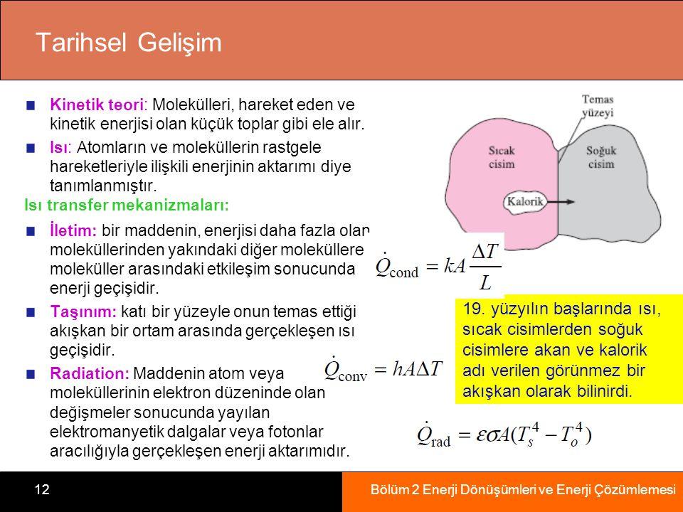 Bölüm 2 Enerji Dönüşümleri ve Enerji Çözümlemesi12 Tarihsel Gelişim Kinetik teori: Molekülleri, hareket eden ve kinetik enerjisi olan küçük toplar gibi ele alır.