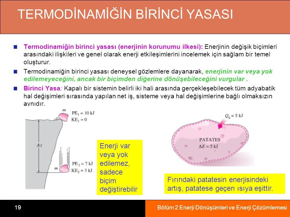 Bölüm 2 Enerji Dönüşümleri ve Enerji Çözümlemesi19 TERMODİNAMİĞİN BİRİNCİ YASASI Termodinamiğin birinci yasası (enerjinin korunumu ilkesi): Enerjinin değişik biçimleri arasındaki ilişkileri ve genel olarak enerji etkileşimlerini incelemek için sağlam bir temel oluşturur.