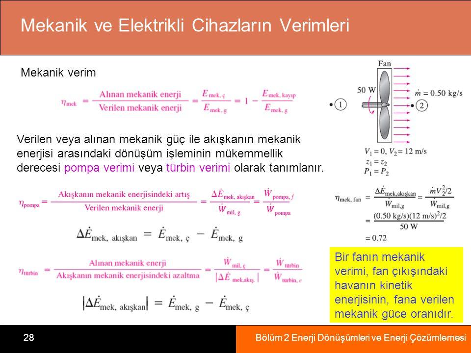 Bölüm 2 Enerji Dönüşümleri ve Enerji Çözümlemesi28 Mekanik ve Elektrikli Cihazların Verimleri Bir fanın mekanik verimi, fan çıkışındaki havanın kinetik enerjisinin, fana verilen mekanik güce oranıdır.