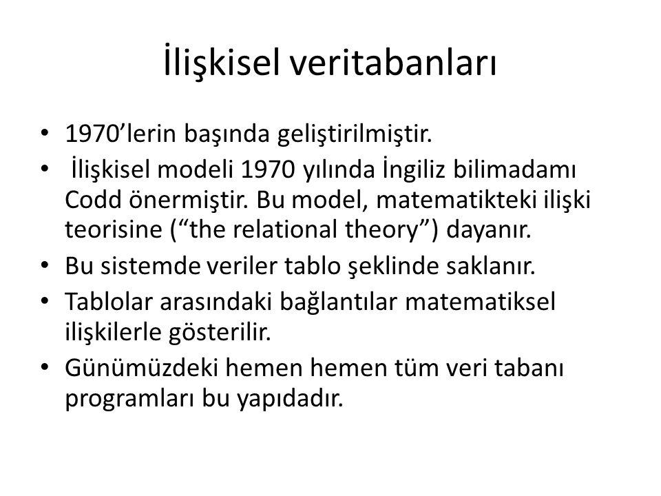 İlişkisel veritabanları 1970'lerin başında geliştirilmiştir. İlişkisel modeli 1970 yılında İngiliz bilimadamı Codd önermiştir. Bu model, matematikteki