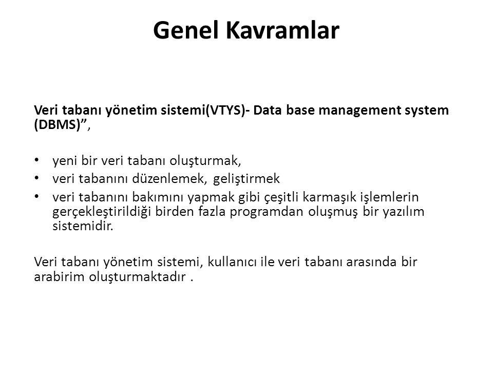 """Veri tabanı yönetim sistemi(VTYS)- Data base management system (DBMS)"""", yeni bir veri tabanı oluşturmak, veri tabanını düzenlemek, geliştirmek veri ta"""
