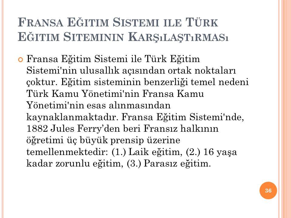 F RANSA E ĞITIM S ISTEMI ILE T ÜRK E ĞITIM S ITEMININ K ARŞıLAŞTıRMASı Fransa Eğitim Sistemi ile Türk Eğitim Sistemi nin ulusallık açısından ortak noktaları çoktur.