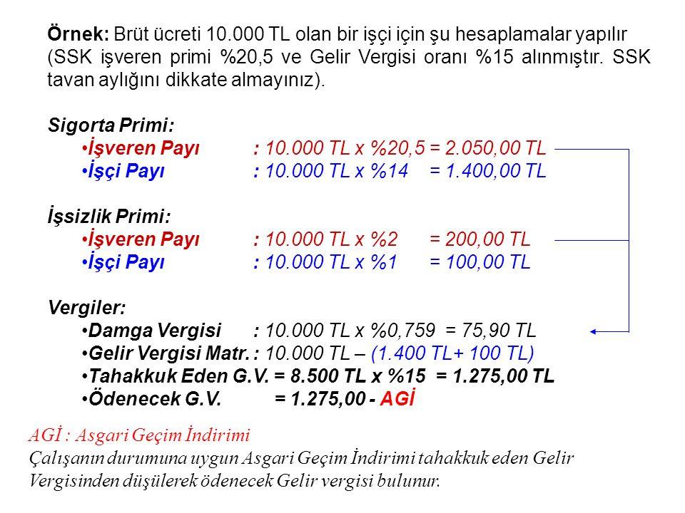 Örnek: Brüt ücreti 10.000 TL olan bir işçi için şu hesaplamalar yapılır (SSK işveren primi %20,5 ve Gelir Vergisi oranı %15 alınmıştır. SSK tavan aylı