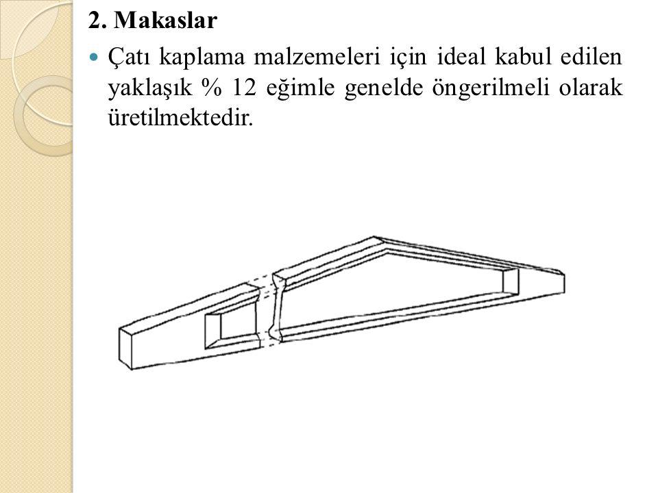 2. Makaslar Çatı kaplama malzemeleri için ideal kabul edilen yaklaşık % 12 eğimle genelde öngerilmeli olarak üretilmektedir.