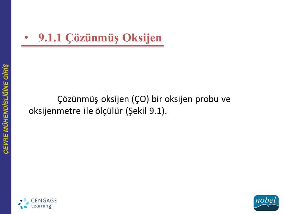Çözünmüş oksijen (ÇO) bir oksijen probu ve oksijenmetre ile ölçülür (Şekil 9.1).