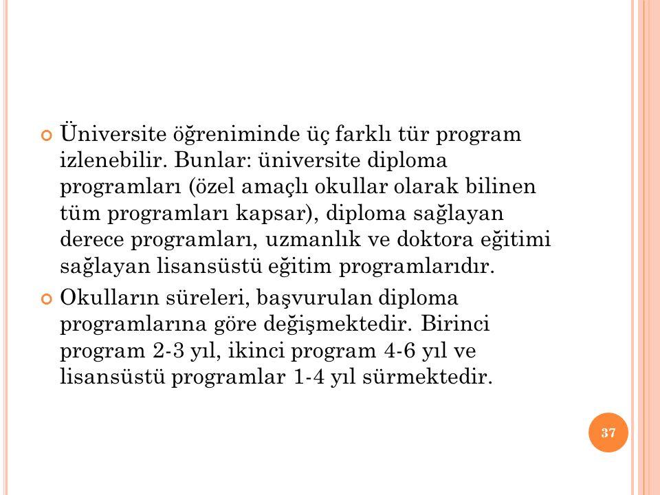 Üniversite öğreniminde üç farklı tür program izlenebilir. Bunlar: üniversite diploma programları (özel amaçlı okullar olarak bilinen tüm programları k