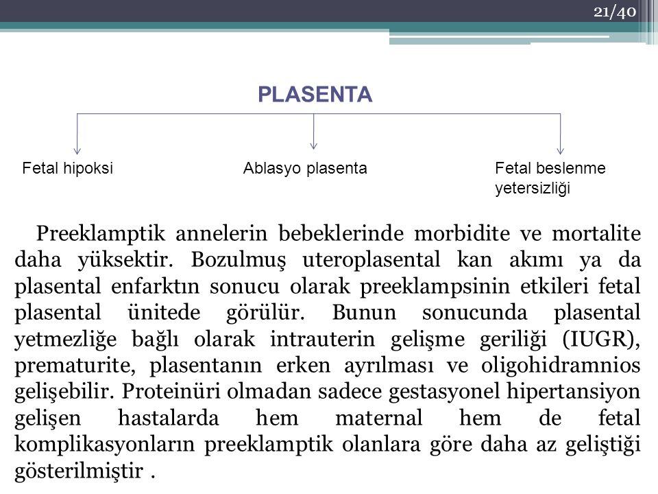 PLASENTA Fetal hipoksiAblasyo plasentaFetal beslenme yetersizliği Preeklamptik annelerin bebeklerinde morbidite ve mortalite daha yüksektir. Bozulmuş