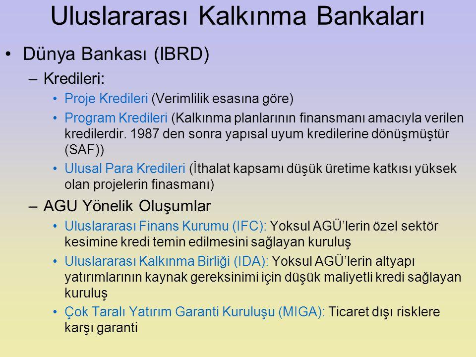 Uluslararası Kalkınma Bankaları Dünya Bankası (IBRD) –Kredileri: Proje Kredileri (Verimlilik esasına göre) Program Kredileri (Kalkınma planlarının fin